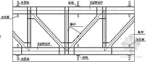 桁架拼装平面图