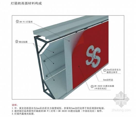 加油站罩棚檐口施工工艺标准手册