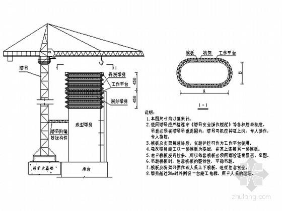 [广东]专家评审桥梁15~38米高墩施工专项方案64页(空心薄壁墩双柱圆墩)-翻模施工示意图