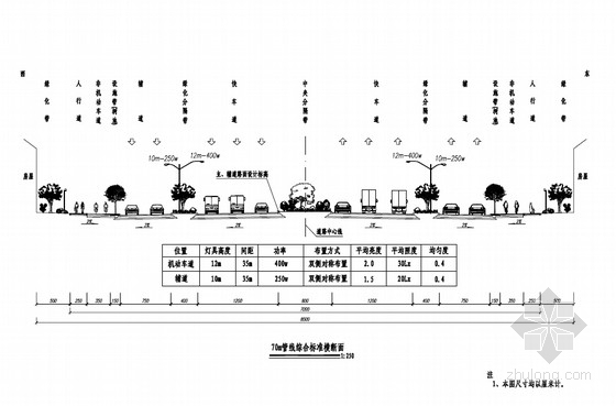[安徽]道路红线70米宽城市主干路照明工程设计图(21页)