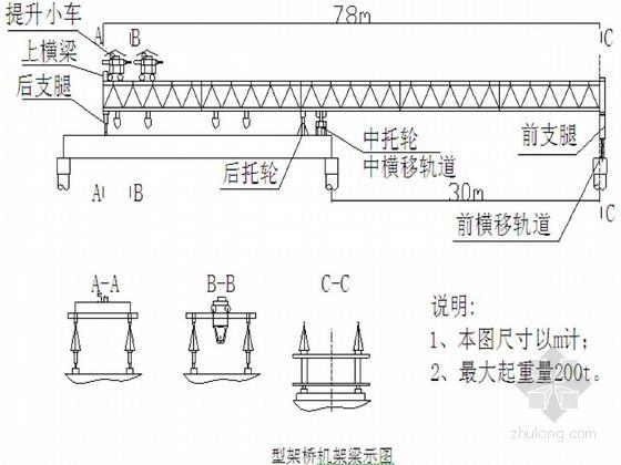 [天津]高速公路桥梁工程运梁架梁施工方案