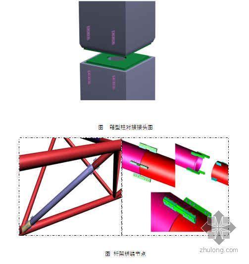 上海某大型车站钢结构焊接方案(现场高空焊接  超声波探伤)