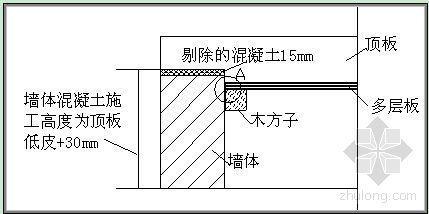 天津某住宅工程质量管理方案