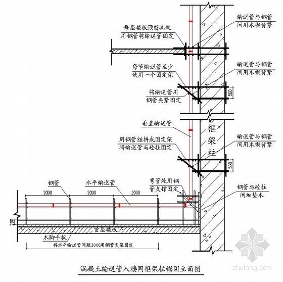 [北京]医院门诊楼混凝土施工方案(热工计算 结构长城杯)