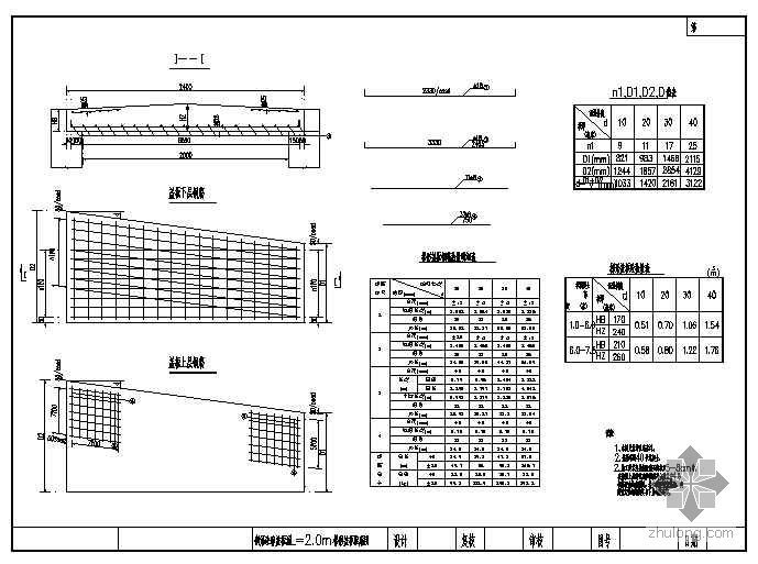 钢筋混凝土盖板涵标准图
