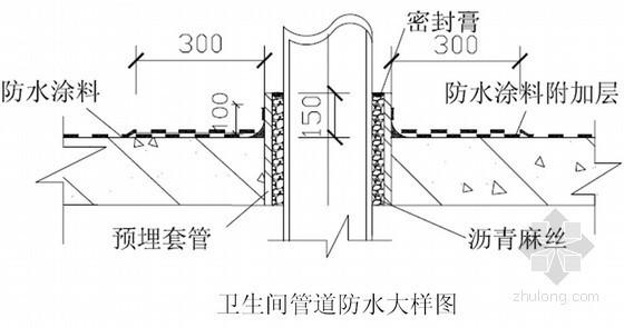 [湖南]高层质检中心工程卫生间防水施工方案(防水涂料)
