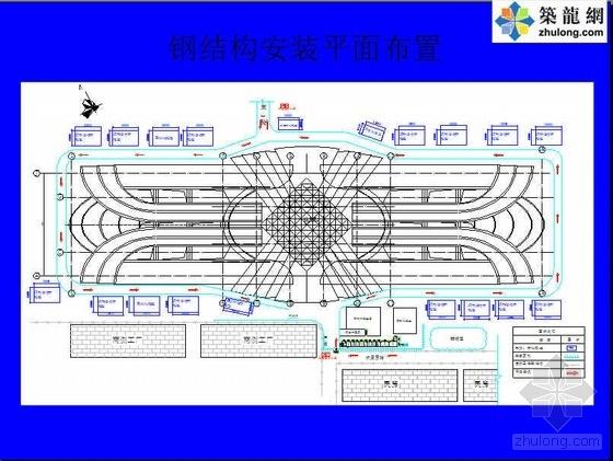 上海某车站站房工程项目管理策划(前期策划  PPT)