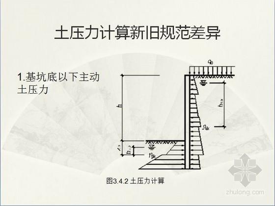 建筑基坑支护技术规程 JGJ120-2012讲解