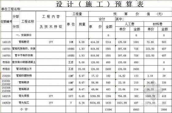 [黑龙江]煤矿外围排水管路安装工程预算书(2014)