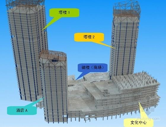 [广东]框架核心筒结构地标性超高层综合塔楼总承包施工组织设计(A3版式660余页)