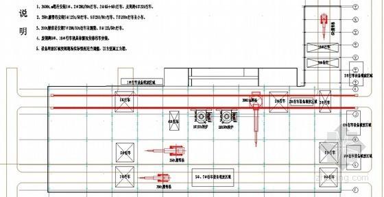 [上海]炼钢工程主厂房起重机安装方案
