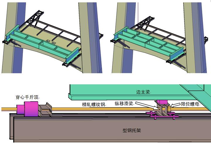 斜拉桥钢梁拼装0号块安装方案