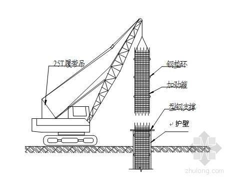 钢筋笼吊装示意图