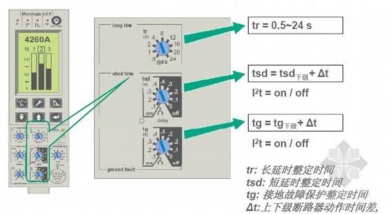低压断路器选型和整定的原则讲解