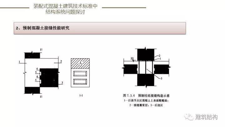 装配式建筑发展情况及技术标准介绍_84