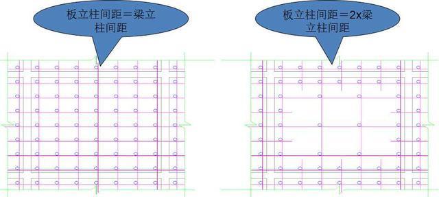 模板安装构造,还有比这讲的更通俗易懂的吗?