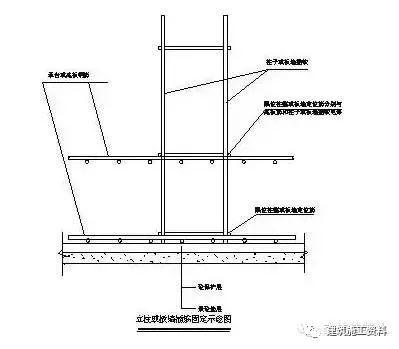 钢筋工程常见质量通病,施工中避免发生_17