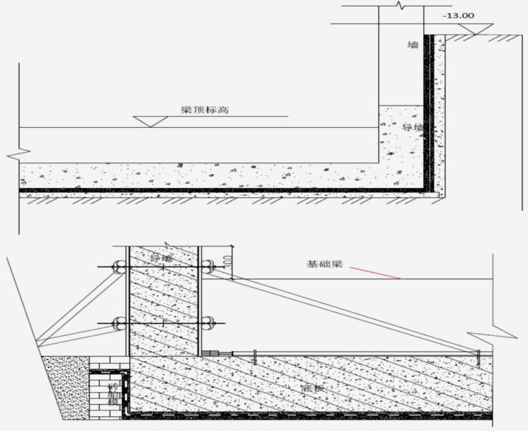 河北联合大学新校园建设项目施工总承包工程施工组织设计_7