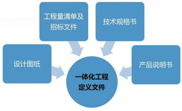 推进全过程工程咨询须厘清哪些关键点?