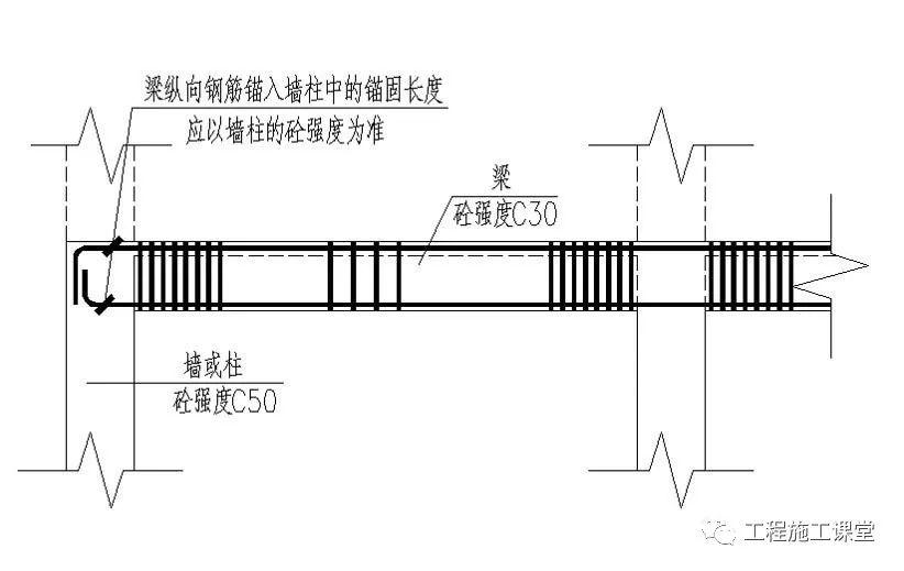 结合16G101、18G901图集,详解钢筋施工的常见问题点!_22