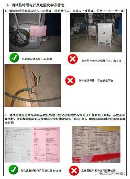 一整套工程现场安全标准图册:我给满分!_67
