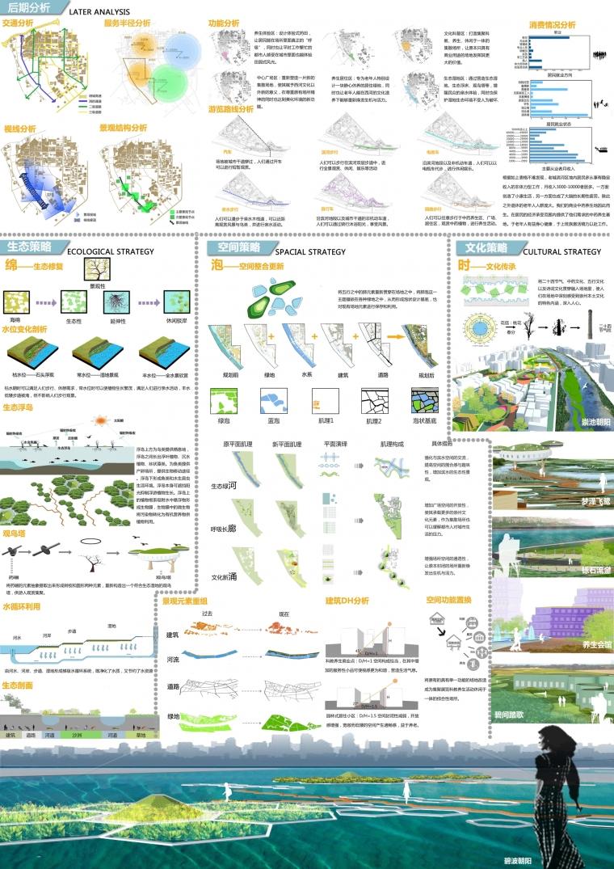 焕河计划——崇州西河滨河空间景观规划设计_4