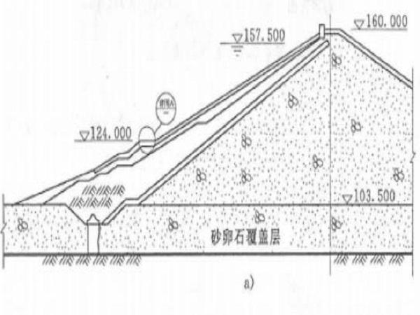 水利毕业设计CAD制图要求pdf版(共38页)