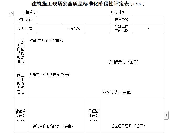 建筑施工现场安全质量标准化阶段性评定表