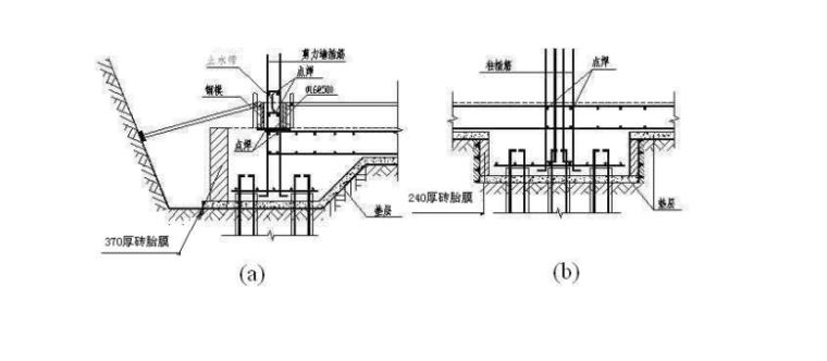 庐江知名地产住宅楼施工组织设计(共198页,图文)