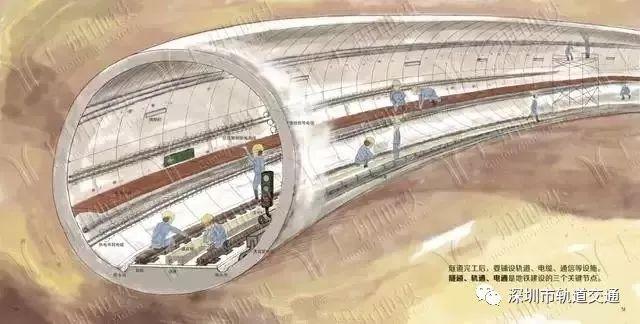 地铁是怎样建成的?超有爱的绘图让您大开眼界!_46