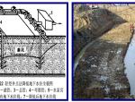 基坑排水与降水工程施工技术培训讲义PPT