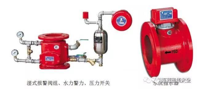 消防工程常用材料和设备总结_11