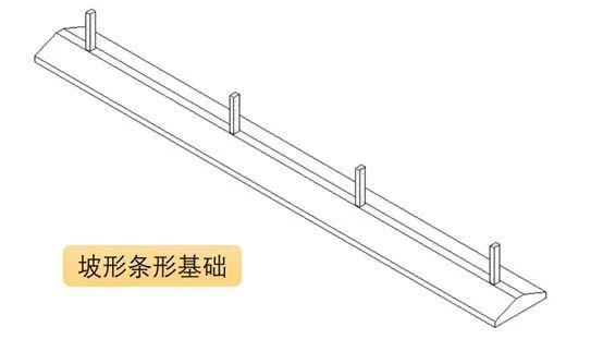条形基础和基础梁,最后一招还是教你省钢筋_10