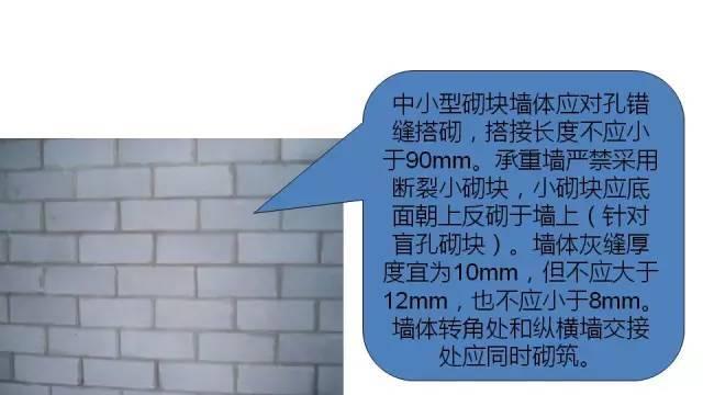图文解读建筑工程各专业施工细部节点优秀做法_70