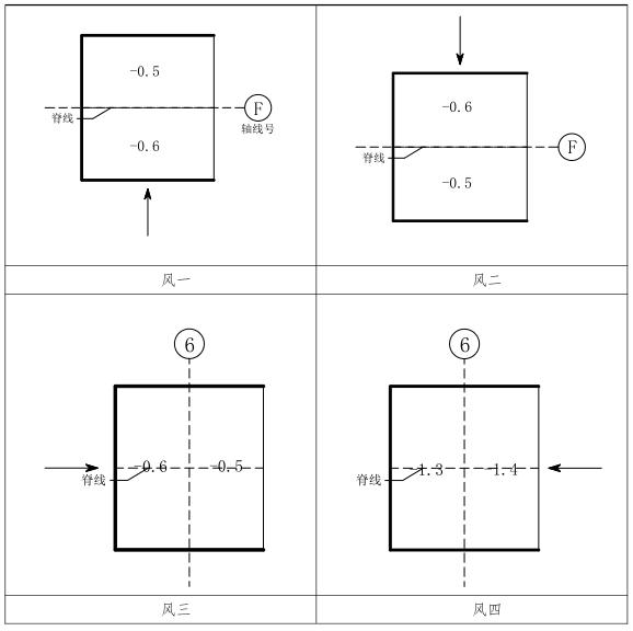 屋盖网架结构计算书_3