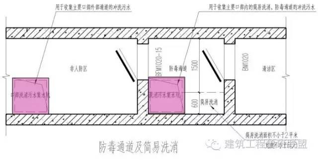 基于实例来看一看建筑人防是如何设计的_17