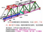 《下承式简支桁架桥》课程讲义260页PPT