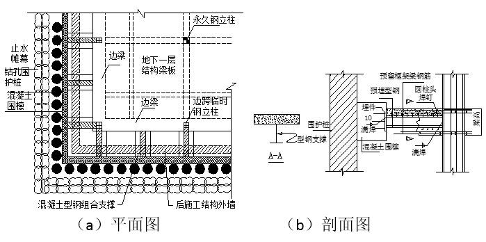《城市轨道交通结构设计与施工》课程讲义479页PPT(隧道高架路基防水)_9
