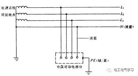 关于配电系统保护接地形式,你知道多少?_4