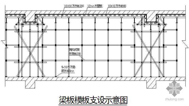 梁、顶板支模施工技术交底(多层板)