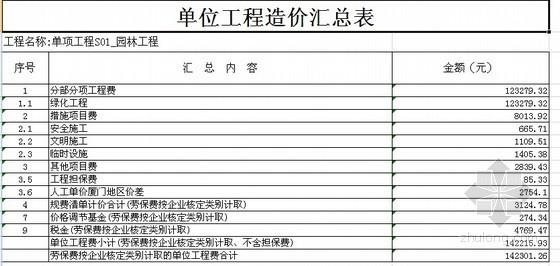[厦门]市政道路工程量清单报价书(综合单价分析)