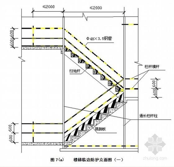 [湖北]建筑施工现场安全防护设施标准做法