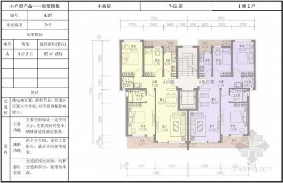 [知名地产]90平米以下住宅产品房型图册模板(70页)