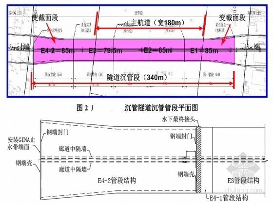 [科研课题]沉管隧道变截面管节基础处理及沉降变形实验研究实施方案58页