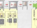 框剪结构基坑支护工程施工安全专项方案
