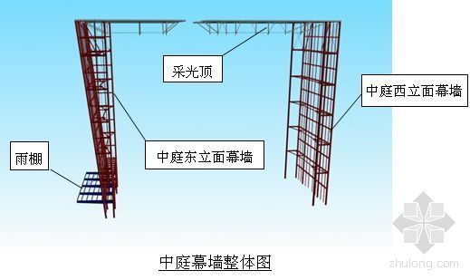 北京某综合楼中庭幕墙及电梯井工艺钢结构