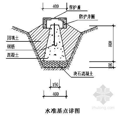 [河南]市政道路横跨桥梁工程施工组织设计(投标)