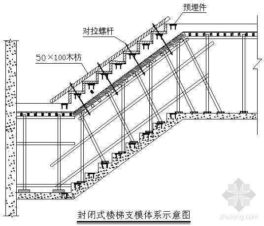 武汉某高层住宅工程模板施工方案(大模板、木模)