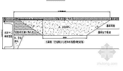 [黑龙江]铁路工程涵洞过渡段施工方案