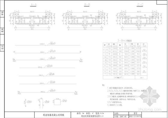 8m10m现浇钢筋混凝土连续板通用图(112张)
